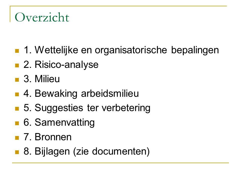Overzicht 1. Wettelijke en organisatorische bepalingen