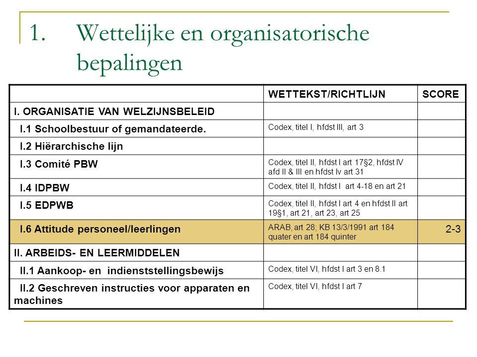 1. Wettelijke en organisatorische bepalingen