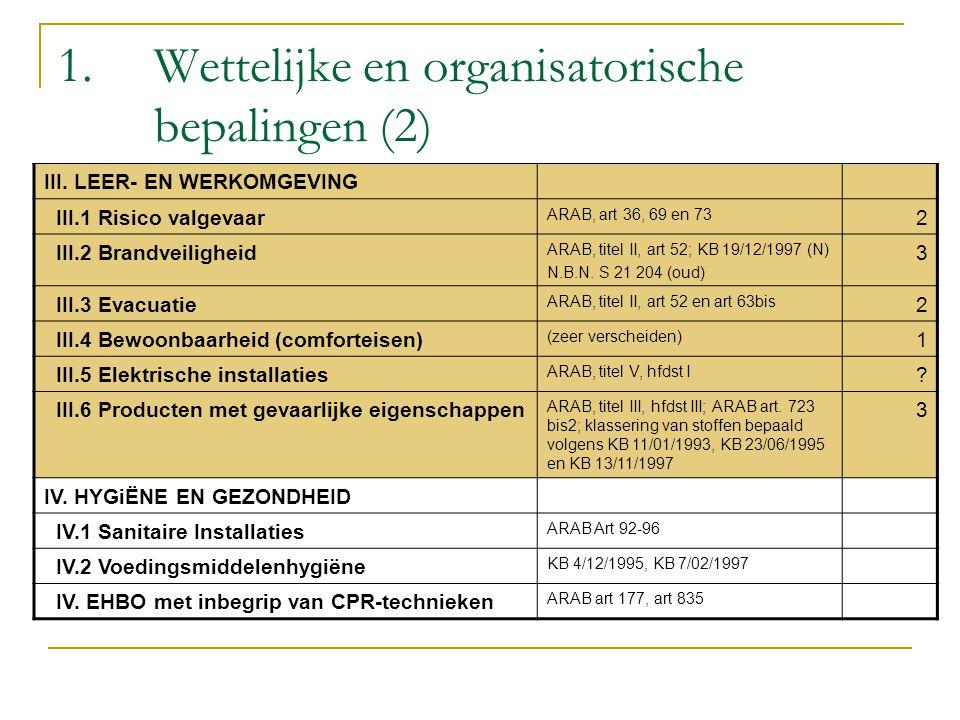 1. Wettelijke en organisatorische bepalingen (2)