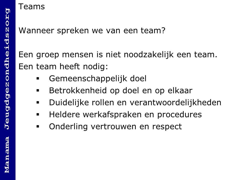 Teams Wanneer spreken we van een team Een groep mensen is niet noodzakelijk een team. Een team heeft nodig: