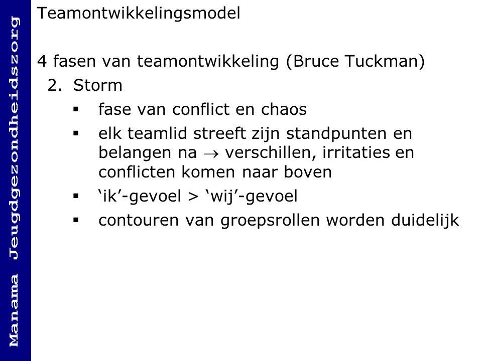 Teamontwikkelingsmodel