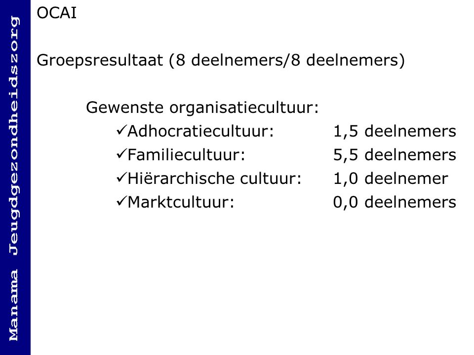 OCAI Groepsresultaat (8 deelnemers/8 deelnemers) Gewenste organisatiecultuur: Adhocratiecultuur: 1,5 deelnemers.