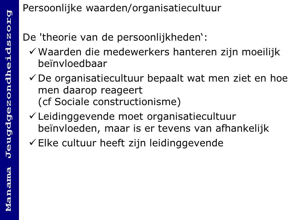 Persoonlijke waarden/organisatiecultuur