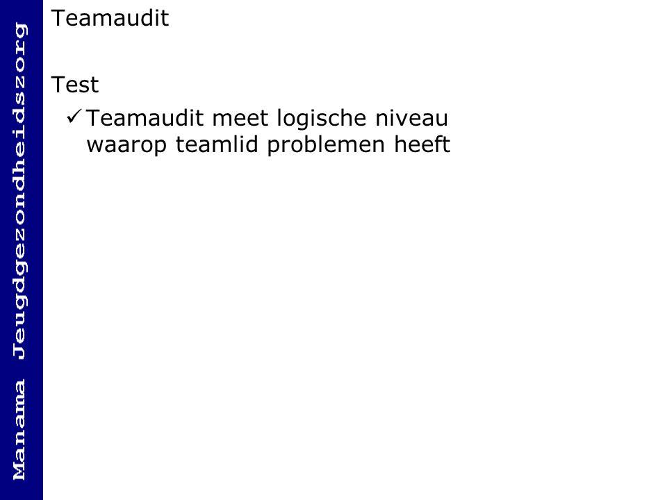 Teamaudit Test Teamaudit meet logische niveau waarop teamlid problemen heeft