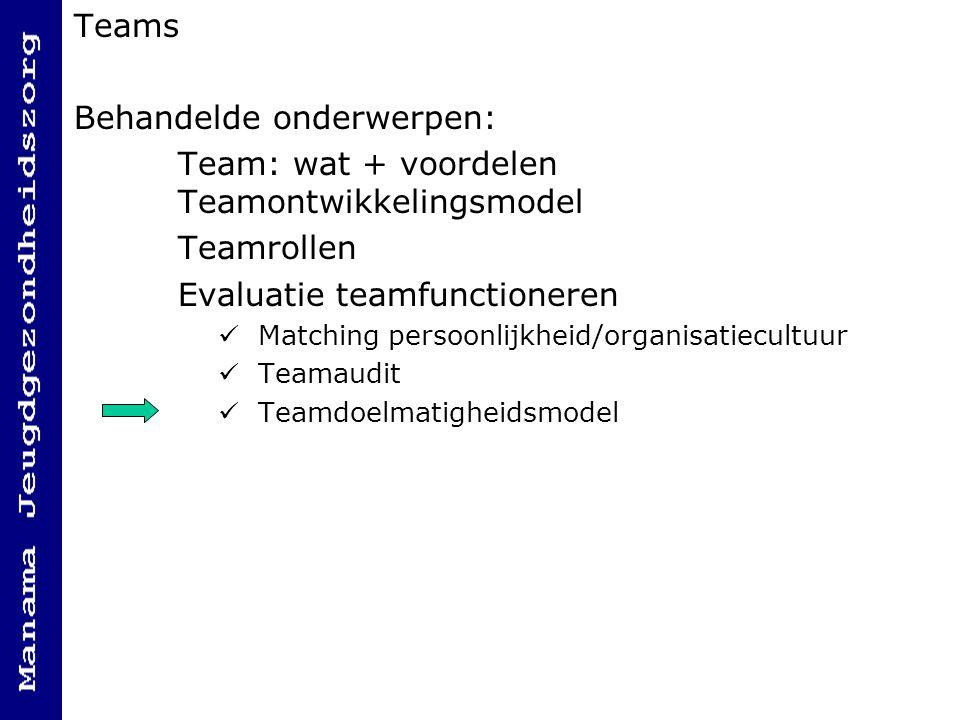Behandelde onderwerpen: Team: wat + voordelen Teamontwikkelingsmodel