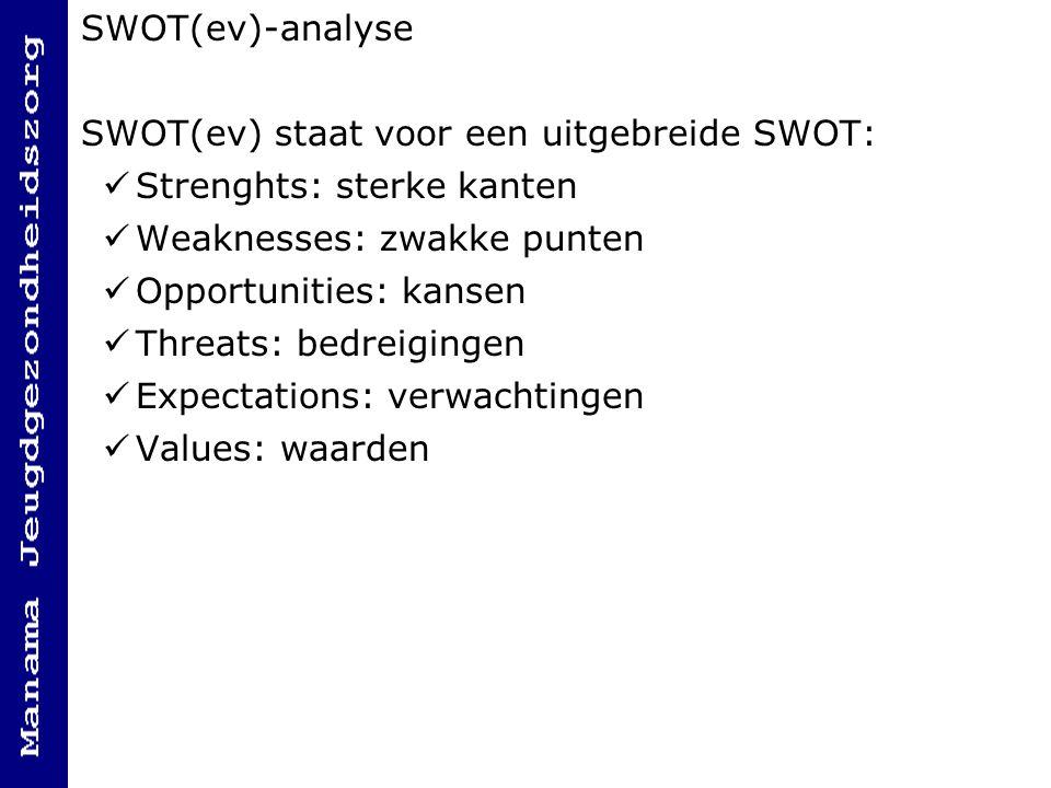 SWOT(ev)-analyse SWOT(ev) staat voor een uitgebreide SWOT: Strenghts: sterke kanten. Weaknesses: zwakke punten.