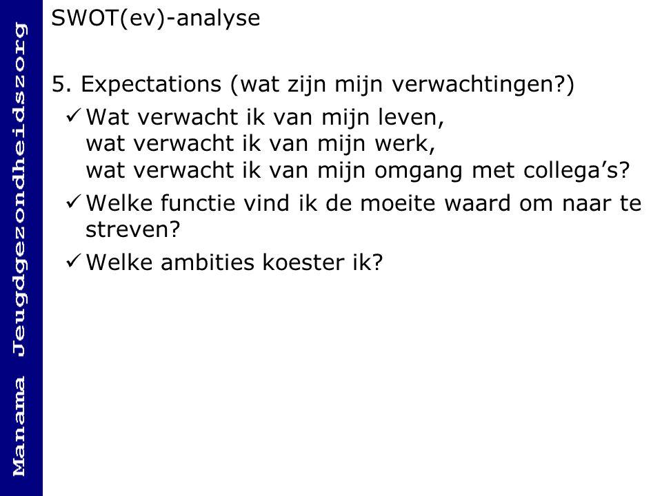 SWOT(ev)-analyse 5. Expectations (wat zijn mijn verwachtingen )