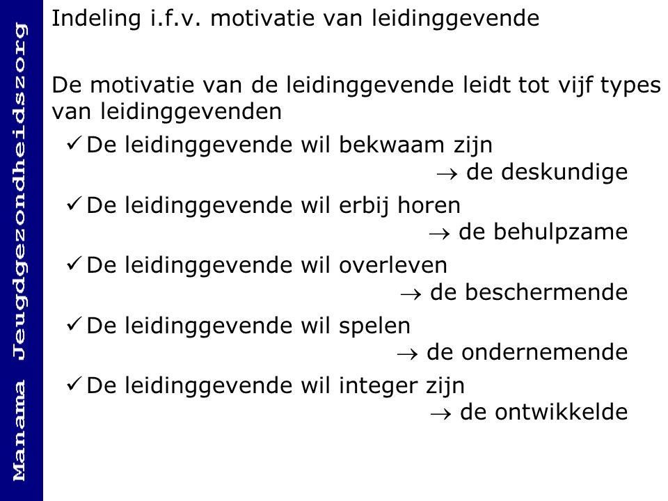 Indeling i.f.v. motivatie van leidinggevende