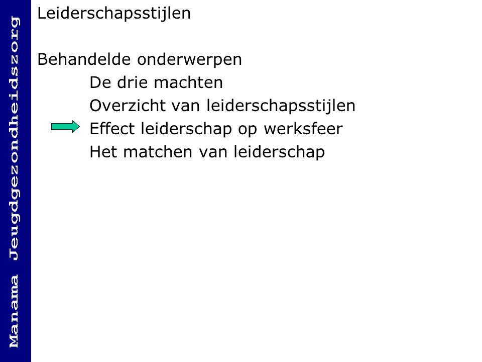 Leiderschapsstijlen Behandelde onderwerpen. De drie machten. Overzicht van leiderschapsstijlen. Effect leiderschap op werksfeer.