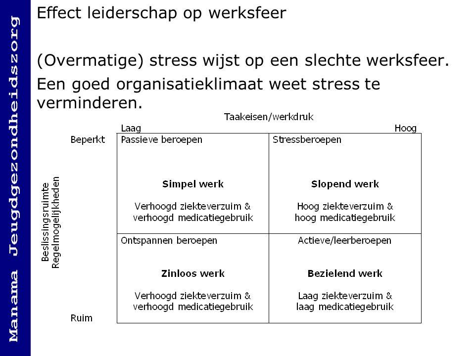 Effect leiderschap op werksfeer