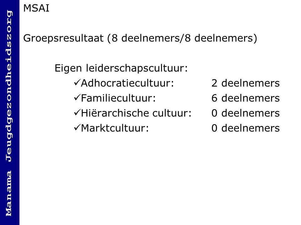 MSAI Groepsresultaat (8 deelnemers/8 deelnemers) Eigen leiderschapscultuur: Adhocratiecultuur: 2 deelnemers.