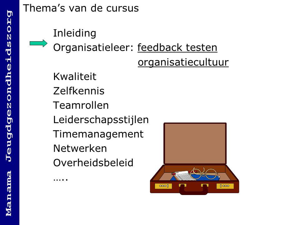 Thema's van de cursus Inleiding. Organisatieleer: feedback testen. organisatiecultuur. Kwaliteit.