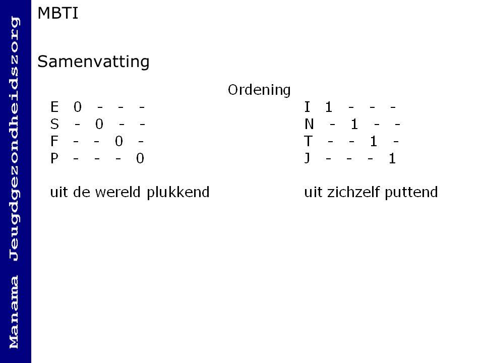 MBTI Samenvatting