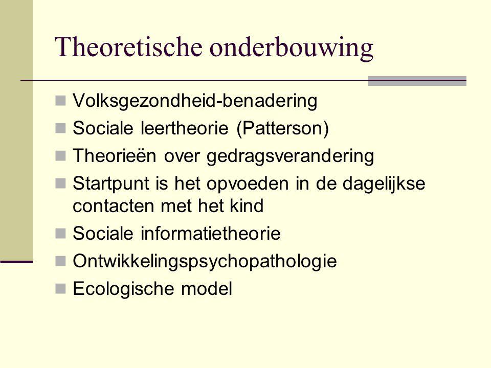 Theoretische onderbouwing