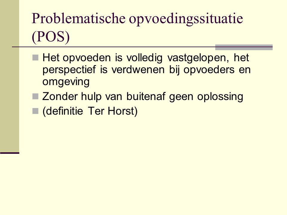 Problematische opvoedingssituatie (POS)