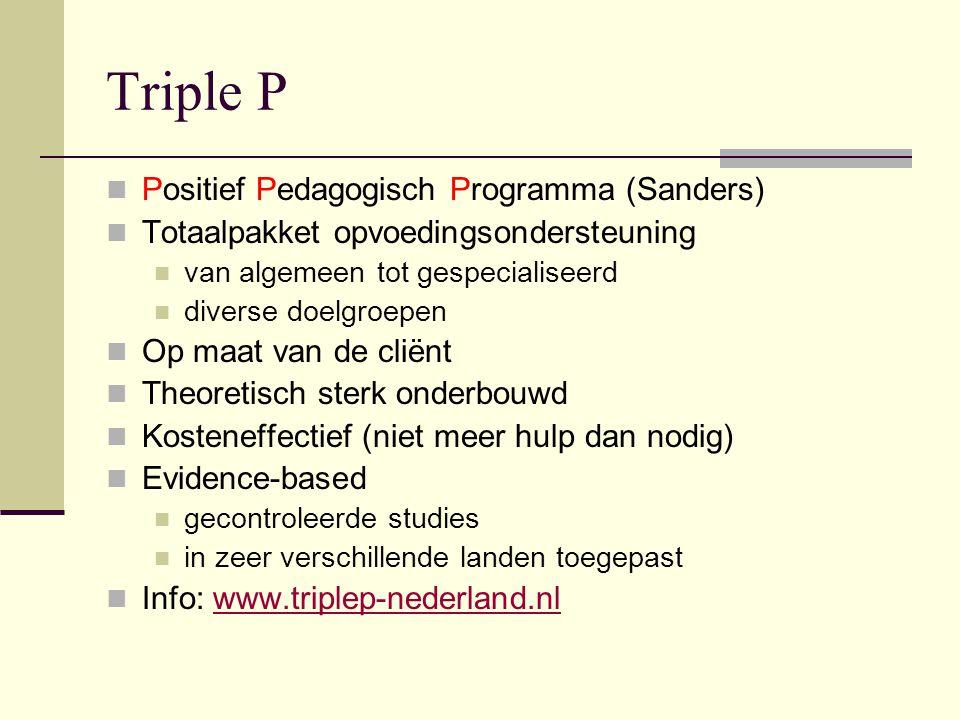 Triple P Positief Pedagogisch Programma (Sanders)