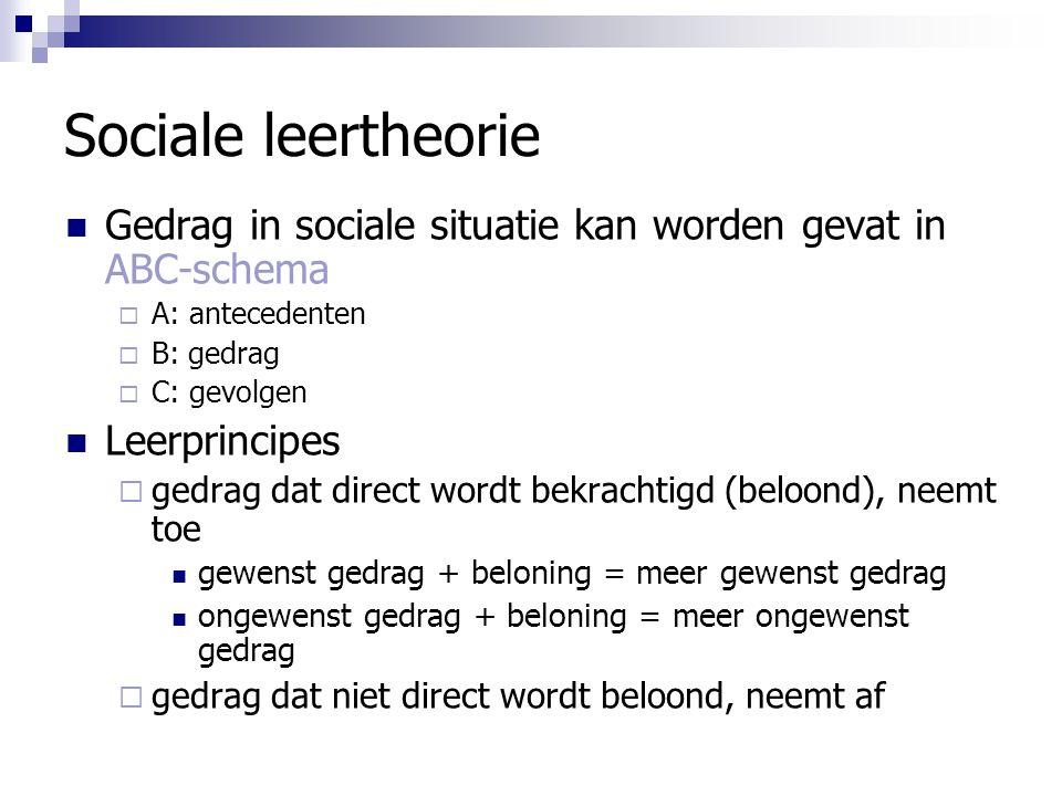 Sociale leertheorie Gedrag in sociale situatie kan worden gevat in ABC-schema. A: antecedenten. B: gedrag.