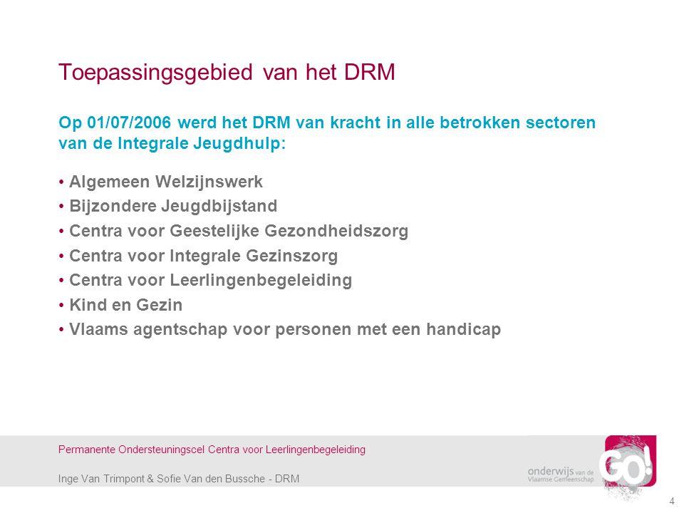 Toepassingsgebied van het DRM