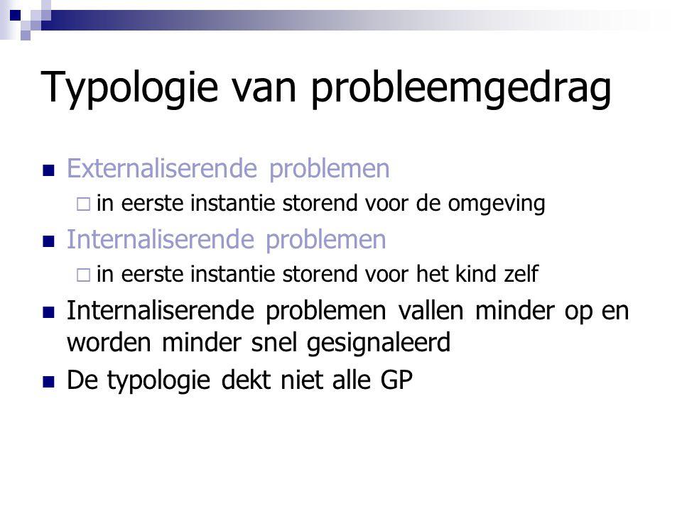 Typologie van probleemgedrag