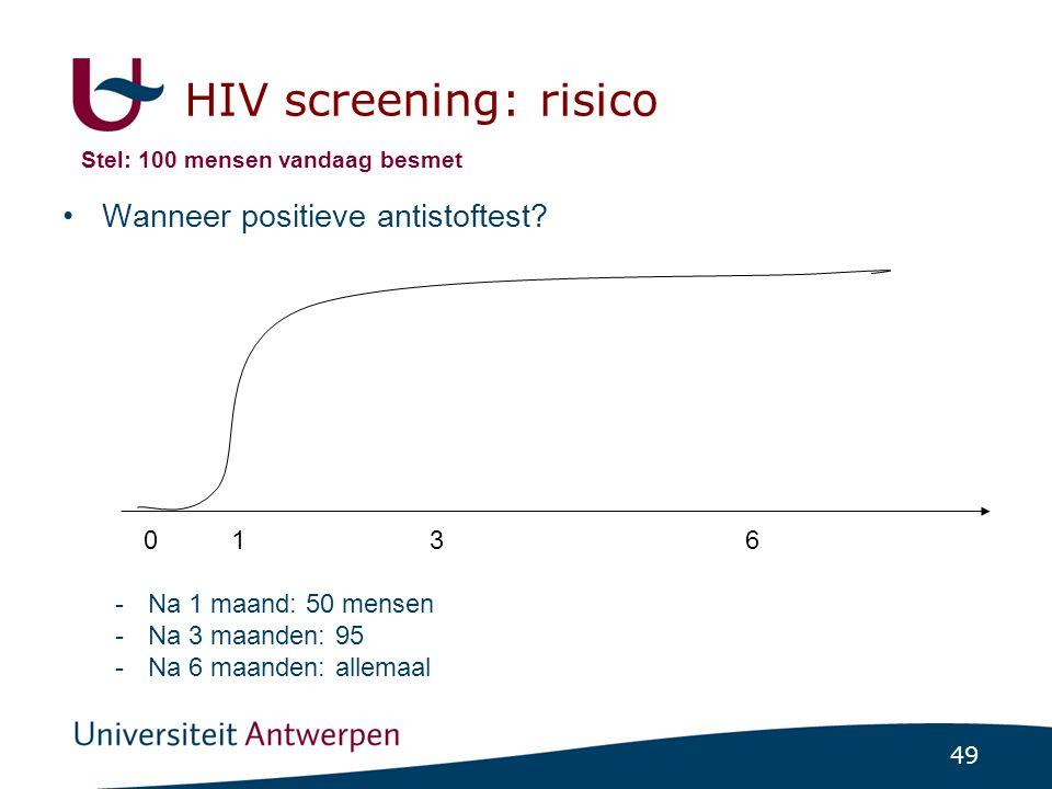 HIV screening: risico Stel: 100 mensen vandaag besmet