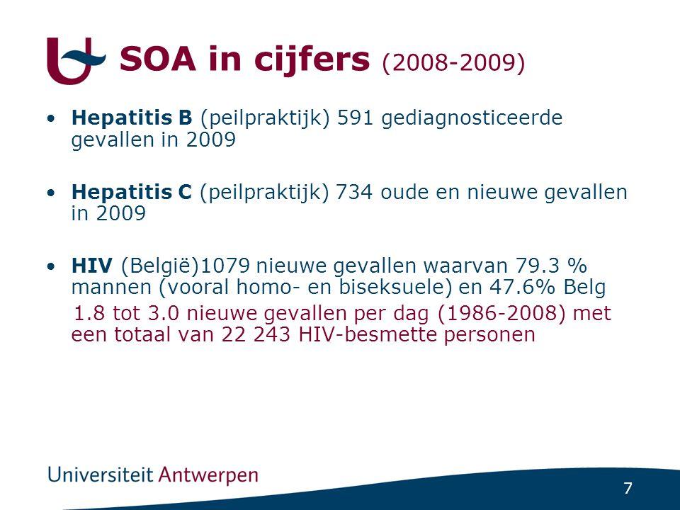 SOA in cijfers (2008-2009) Hepatitis B (peilpraktijk) 591 gediagnosticeerde gevallen in 2009.