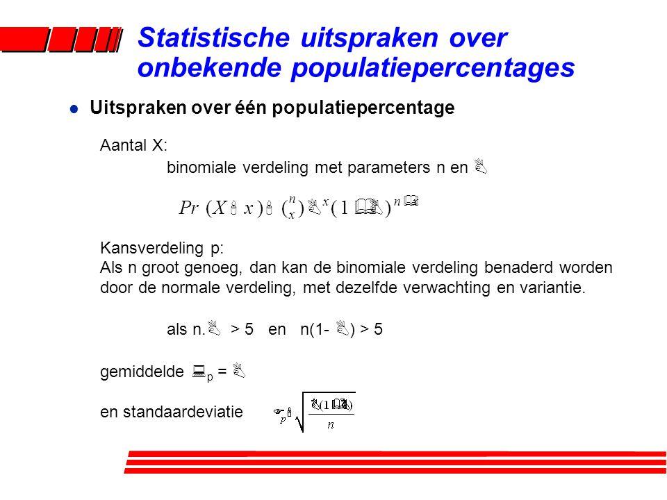 Statistische uitspraken over onbekende populatiepercentages