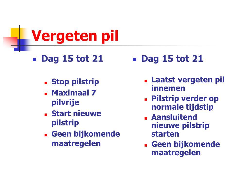 Vergeten pil Dag 15 tot 21 Dag 15 tot 21 Stop pilstrip