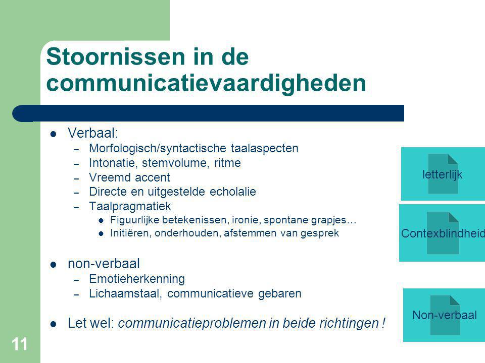 Stoornissen in de communicatievaardigheden