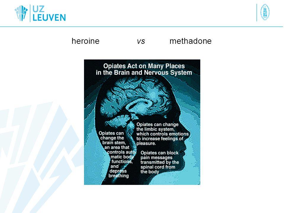 heroine vs methadone