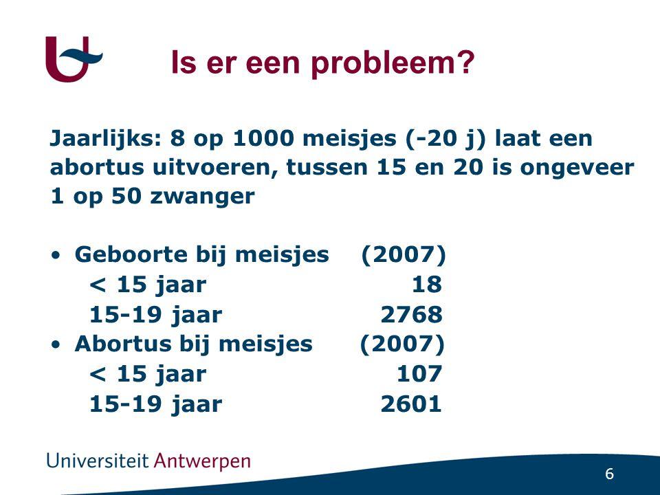 Is er een probleem < 15 jaar 18 15-19 jaar 2768 < 15 jaar 107