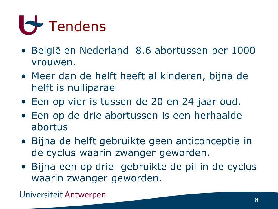 Tendens België en Nederland 8.6 abortussen per 1000 vrouwen.