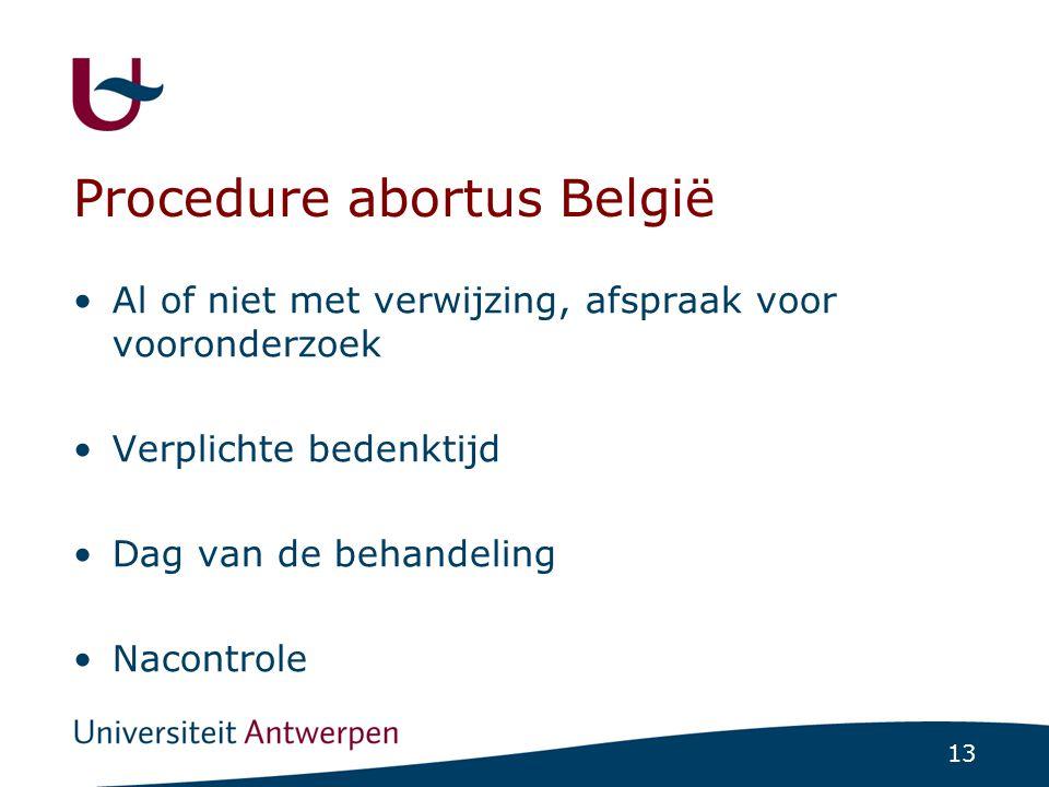 Procedure abortus België