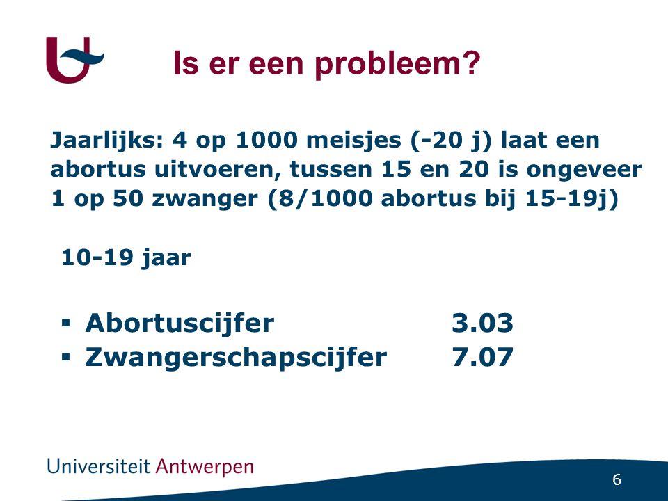 Is er een probleem Abortuscijfer 3.03 Zwangerschapscijfer 7.07