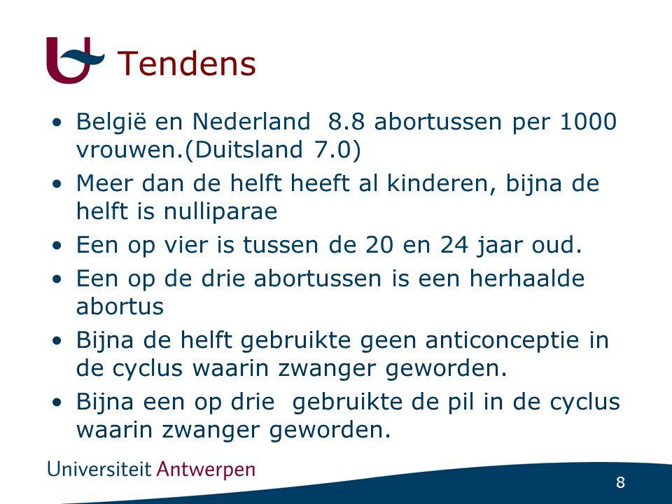 Tendens België en Nederland 8.8 abortussen per 1000 vrouwen.(Duitsland 7.0) Meer dan de helft heeft al kinderen, bijna de helft is nulliparae.