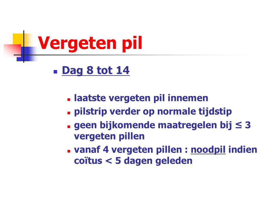 Vergeten pil Dag 8 tot 14 laatste vergeten pil innemen