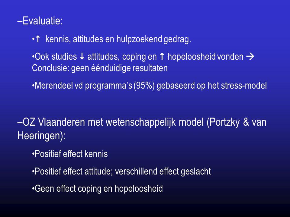 OZ Vlaanderen met wetenschappelijk model (Portzky & van Heeringen):