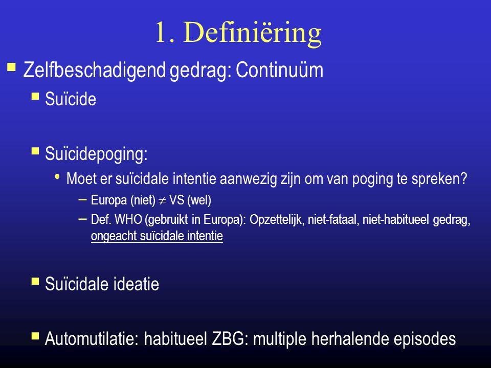 1. Definiëring Zelfbeschadigend gedrag: Continuüm Suïcide