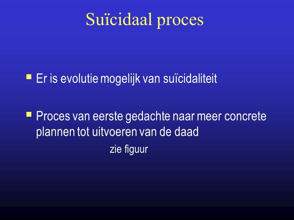 Suïcidaal proces Er is evolutie mogelijk van suïcidaliteit