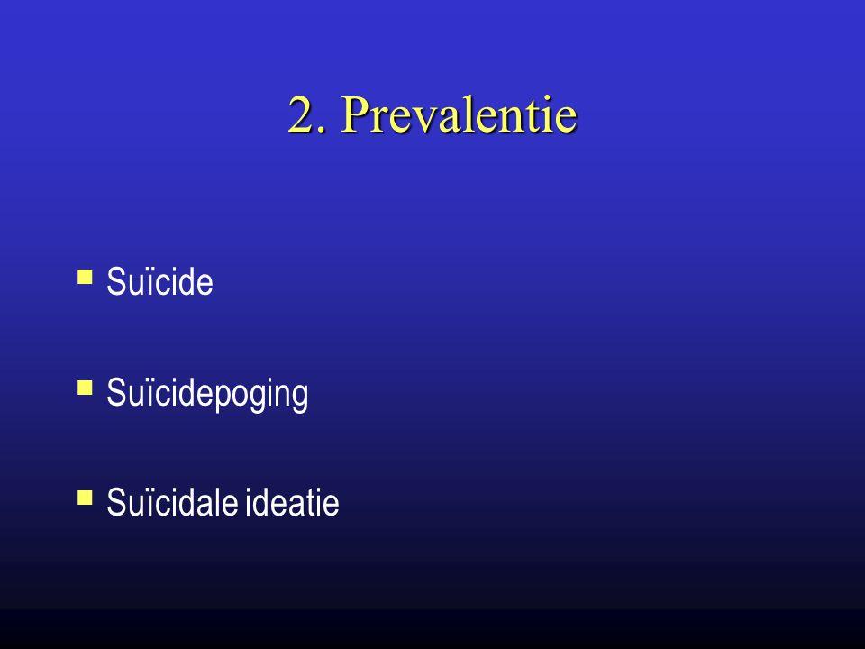 2. Prevalentie Suïcide Suïcidepoging Suïcidale ideatie