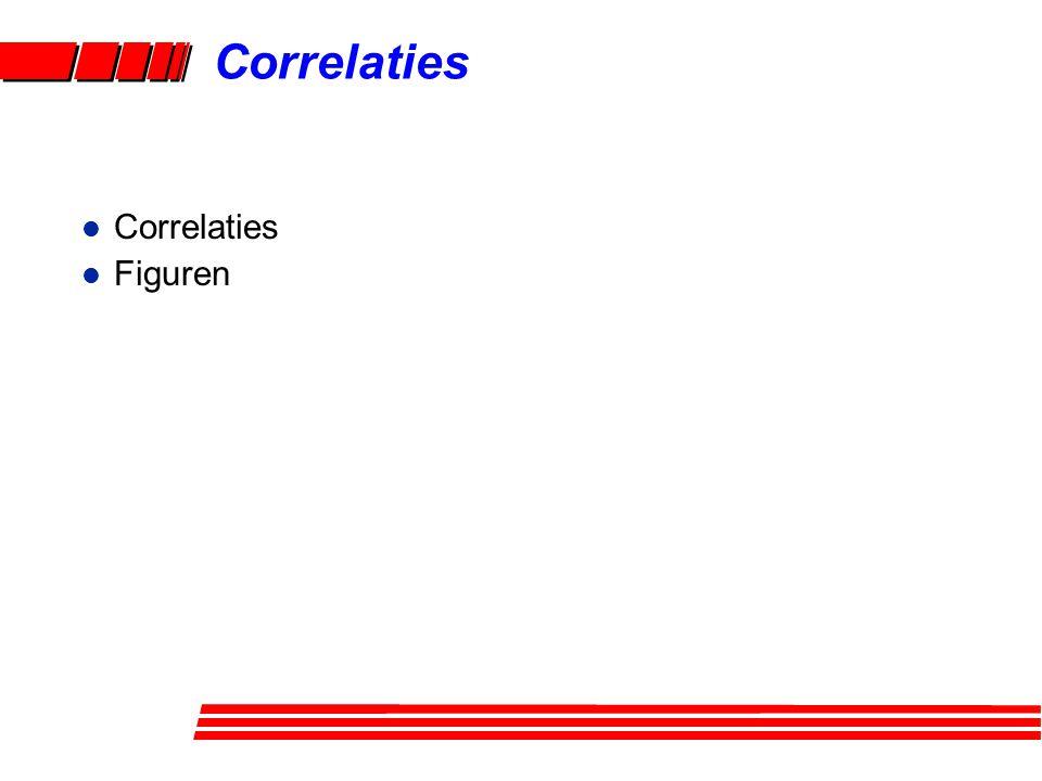 Correlaties Correlaties Figuren