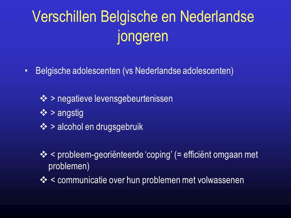 Verschillen Belgische en Nederlandse jongeren