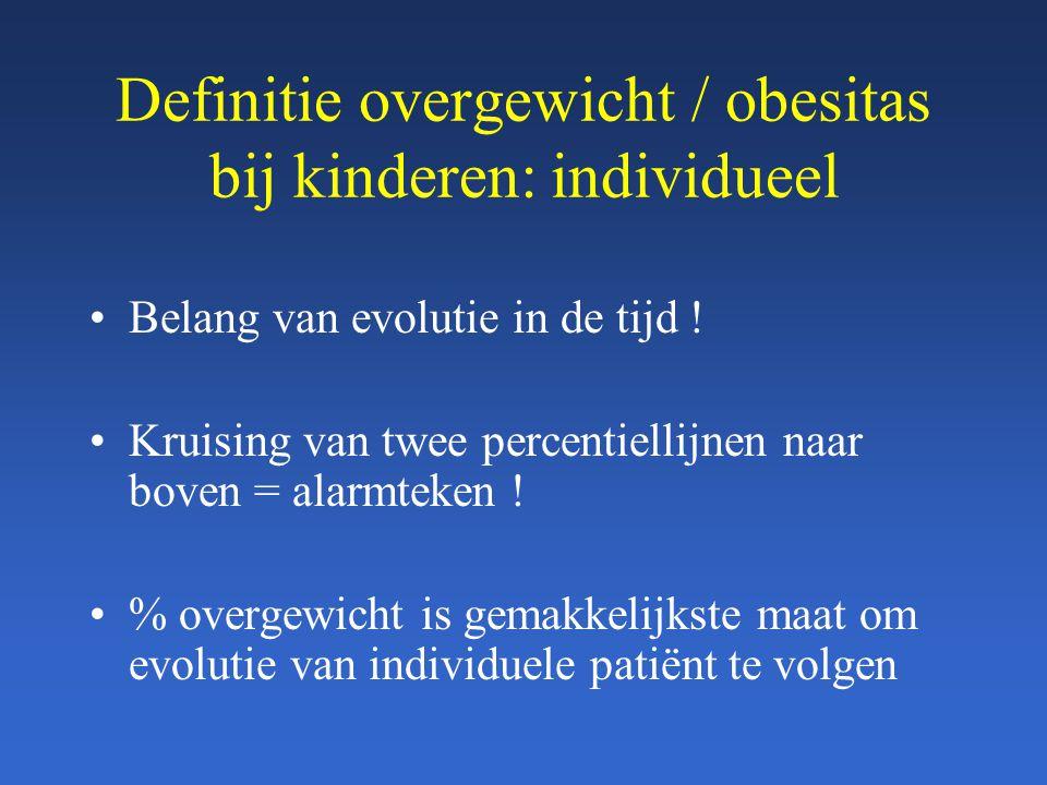 Definitie overgewicht / obesitas bij kinderen: individueel