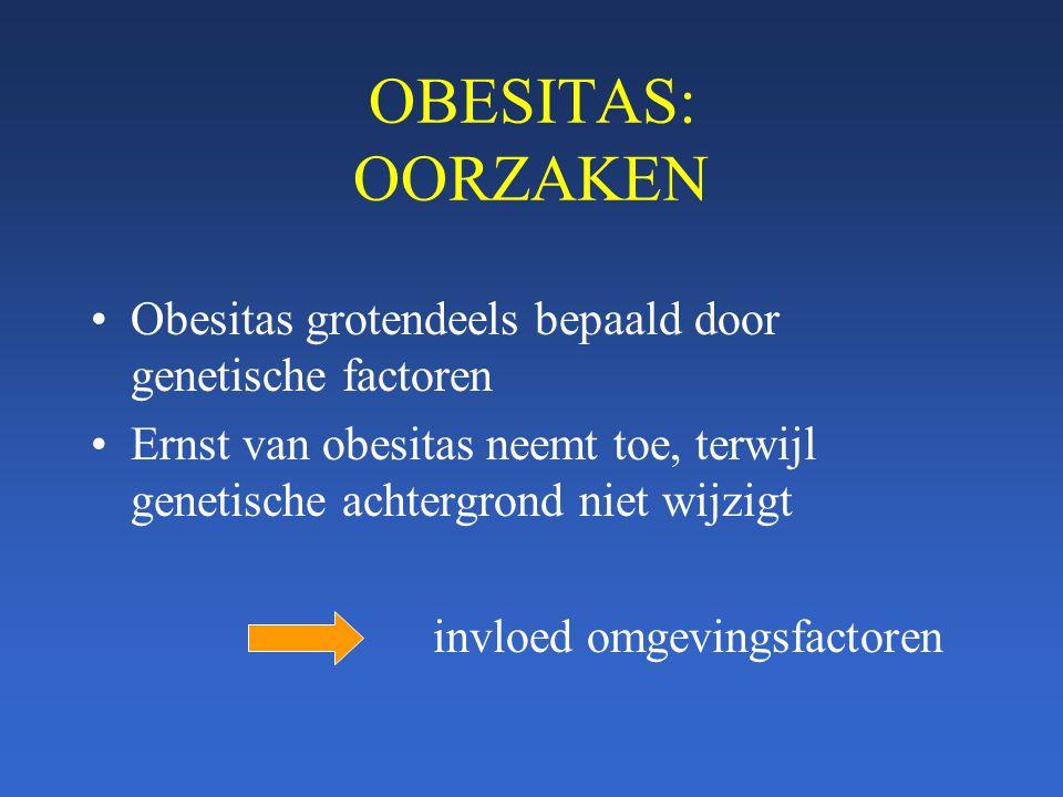 OBESITAS: OORZAKEN Obesitas grotendeels bepaald door genetische factoren. Ernst van obesitas neemt toe, terwijl genetische achtergrond niet wijzigt.