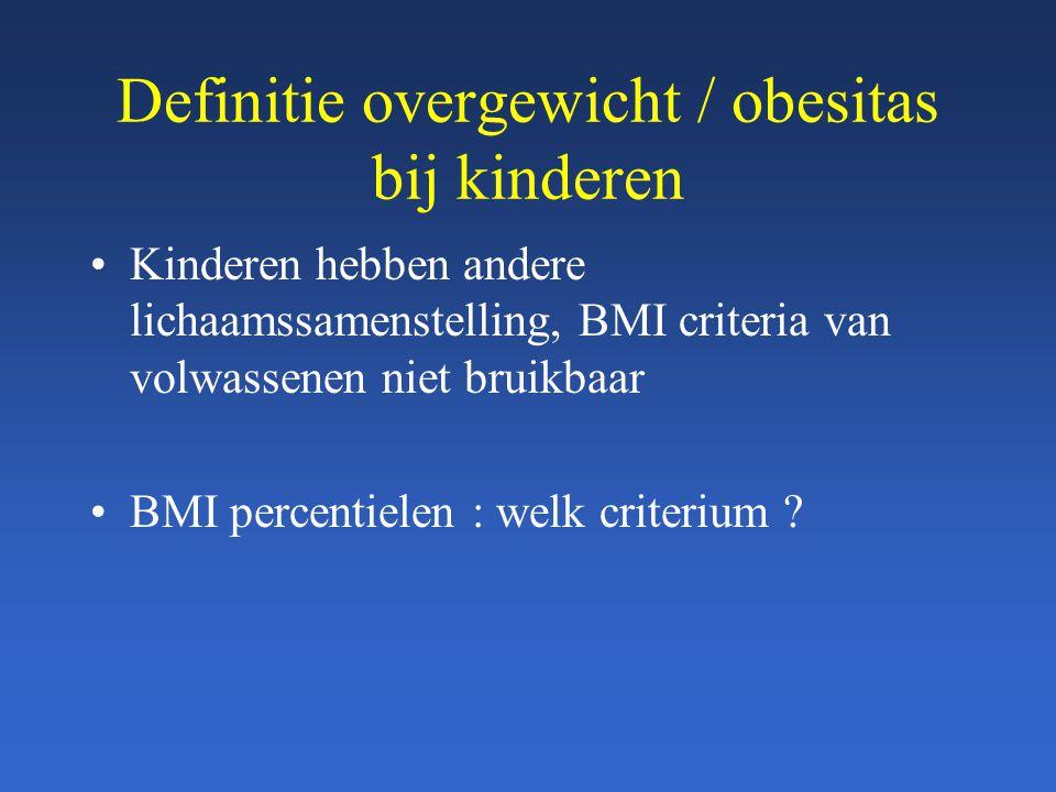 Definitie overgewicht / obesitas bij kinderen