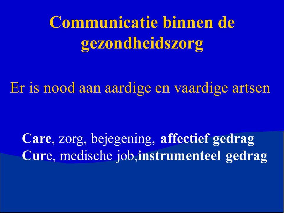 Communicatie binnen de gezondheidszorg
