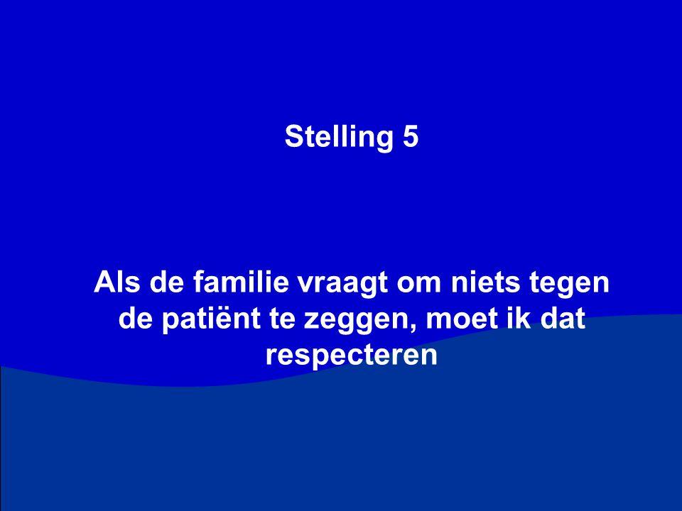 Stelling 5 Als de familie vraagt om niets tegen de patiënt te zeggen, moet ik dat respecteren.