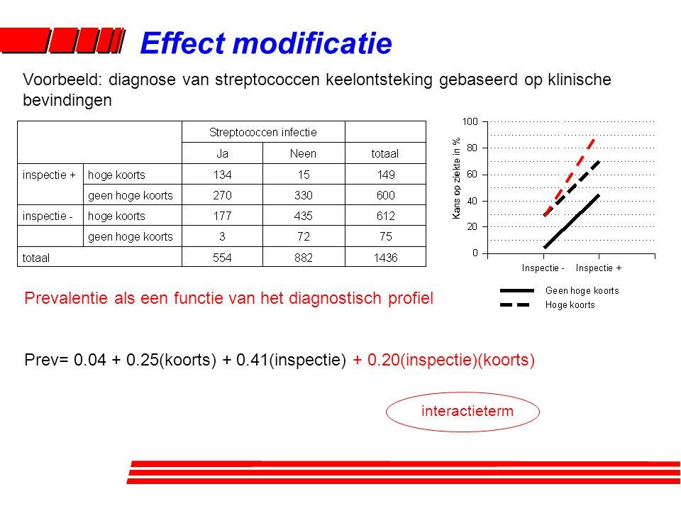 Effect modificatie Voorbeeld: diagnose van streptococcen keelontsteking gebaseerd op klinische bevindingen.