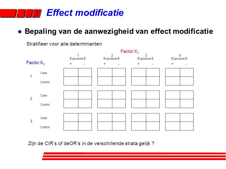 Effect modificatie Bepaling van de aanwezigheid van effect modificatie