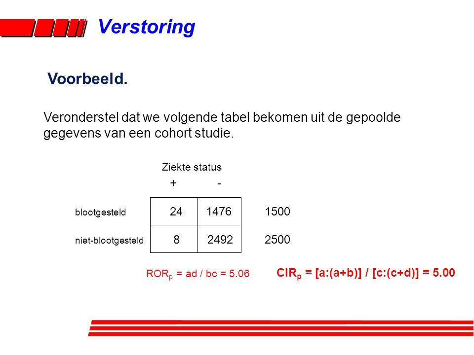 Verstoring Voorbeeld. Veronderstel dat we volgende tabel bekomen uit de gepoolde gegevens van een cohort studie.