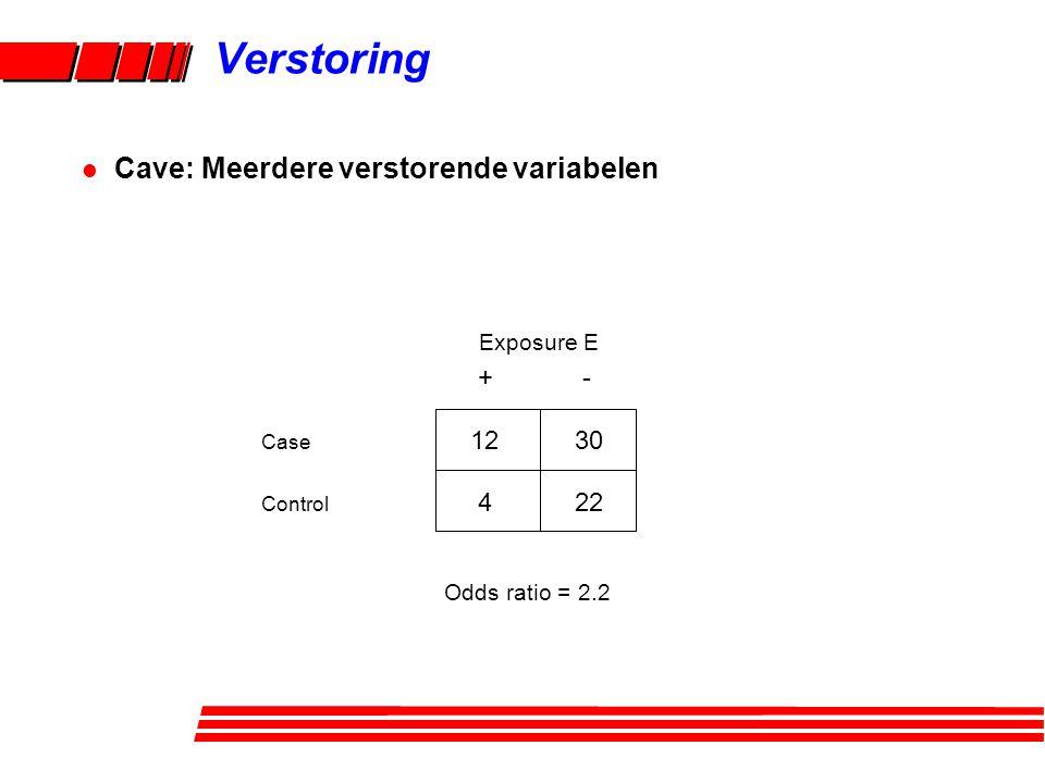 Verstoring Cave: Meerdere verstorende variabelen + - Exposure E